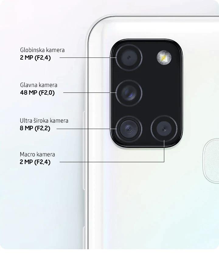 Samsung Galaxy A21s sistem štirih kamer, ki posnamejo več