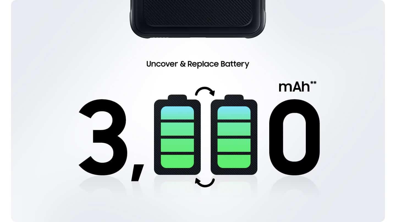 Samsung Galaxy XCover 5 3000 mAh baterija in 15 W hitro polnjenje